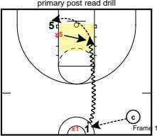 primary post read drill 5 x5 c x1 1 Frame 1