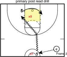 primary post read drill 5 x5 c x1 1 Frame 2