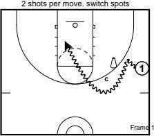 2 shots per move. switch spots 1 c Frame 1