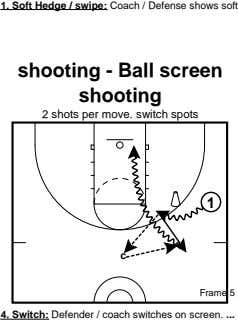 1. Soft Hedge / swipe: Coach / Defense shows soft shooting - Ball screen shooting