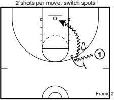 2 shots per move. switch spots c 1 Frame 2