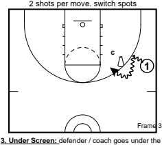 2 shots per move. switch spots c 1 Frame 3 3. Under Screen: defender /