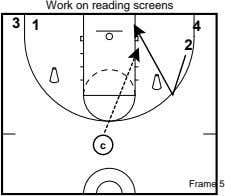 Work on reading screens 3 1 4 2 c Frame 5