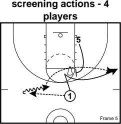 screening actions - 4 players 5 c 1 Frame 5