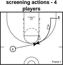 screening actions - 4 players 1 c Frame 1