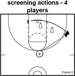 screening actions - 4 players 1 c Frame 2