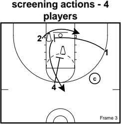 screening actions - 4 players 2 1 c 4 Frame 3