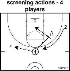 screening actions - 4 players 2 c 1 Frame 7