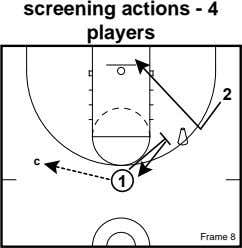 screening actions - 4 players 2 c 1 Frame 8