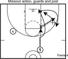 Missouri action, guards and post 5 c 1 Frame 4