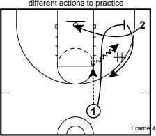 different actions to practice 2 C 1 Frame 4