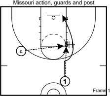 Missouri action, guards and post 5 c 1 Frame 1
