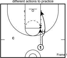 different actions to practice 2 C 1 Frame 1