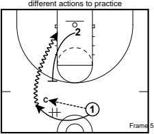 different actions to practice 2 C 1 Frame 5