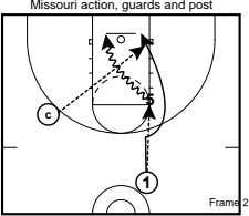 Missouri action, guards and post 5 c 1 Frame 2