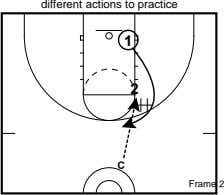 different actions to practice 1 2 Frame 2