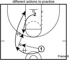 different actions to practice 2 C 1 Frame 6