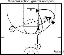 Missouri action, guards and post 5 c 1 Frame 3