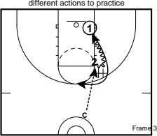 different actions to practice 1 2 Frame 3
