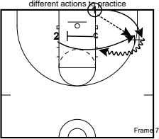 different actions to practice 1 2 C Frame 7