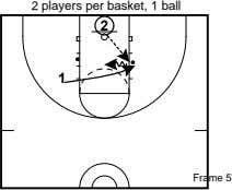 2 players per basket, 1 ball 2 1 Frame 5