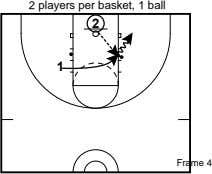 2 players per basket, 1 ball 2 1 Frame 4