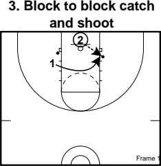3. Block to block catch and shoot 2 1 Frame 1