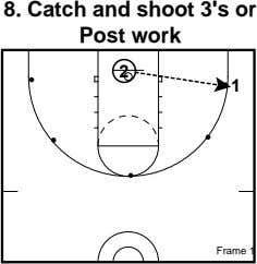 8. Catch and shoot 3's or Post work 2 1 Frame 1