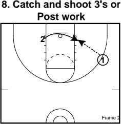 8. Catch and shoot 3's or Post work 2 1 Frame 2