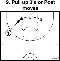 9. Pull up 3's or Post moves 2 1 Frame 2