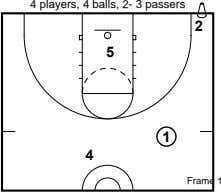 4 players, 4 balls, 2- 3 passers 2 5 1 4 Frame 1