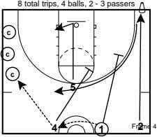 8 total trips, 4 balls, 2 - 3 passers c c c 5 4 Frame