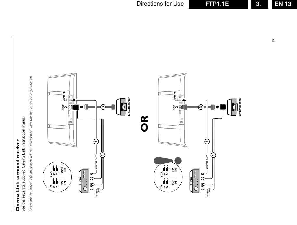 Directions for Use FTP1.1E 3. EN 13 Cinema Link surround receiver See the separate supplied