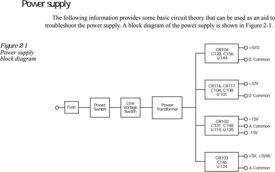 Power supply The following information provides some basic circuit theory that can be used as