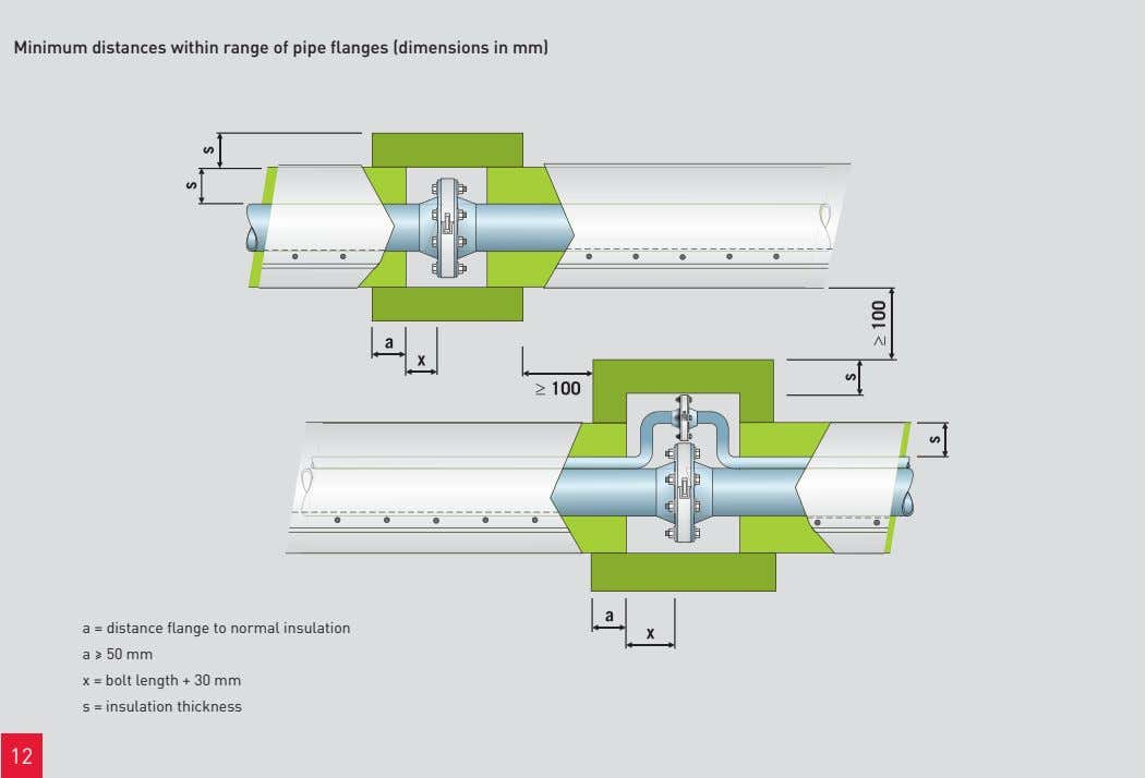 Minimum distances within range of pipe flanges (dimensions in mm) a = distance flange to