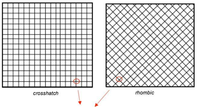 crosshatch rhombic
