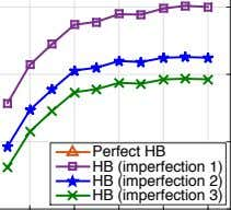 Perfect HB HB HB HB (imperfection (imperfection (imperfection 1) 3) 2)