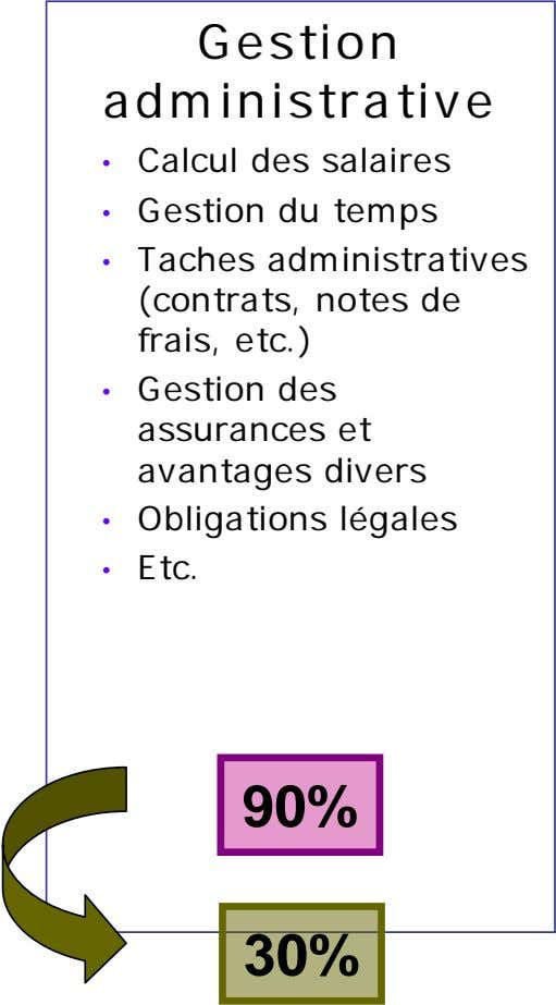 Gestion administrative • Calcul des salaires • Gestion du temps • Taches administratives (contrats, notes