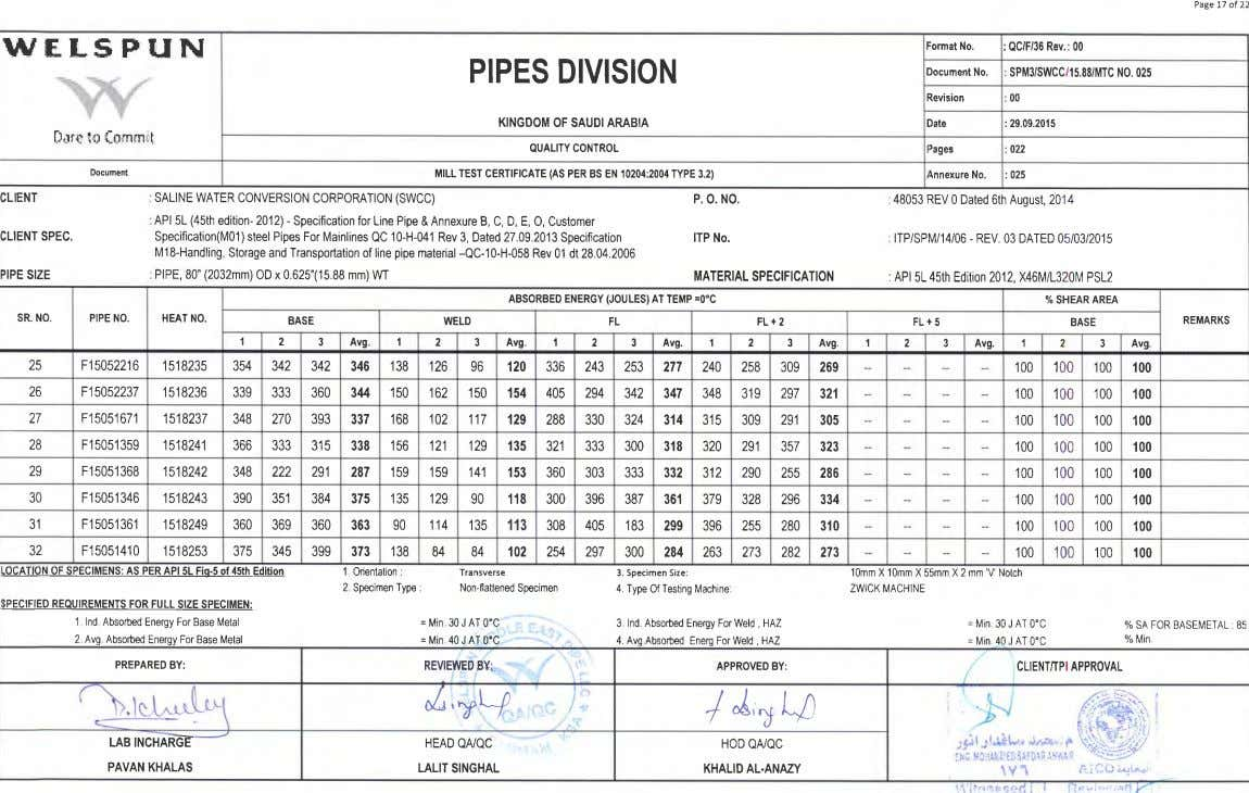 Paze 17 ol 22 wrkS trunI Format No. : QC/F/36 Rev.: 00 PIPES DIVISION Document