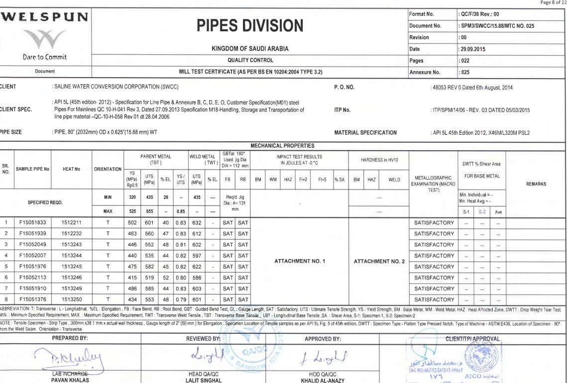 "Page 8 of 22 wr""Ls puhJ rormat No. : QC/F/36 Rev.: 00 PIPES DIVISION Document"