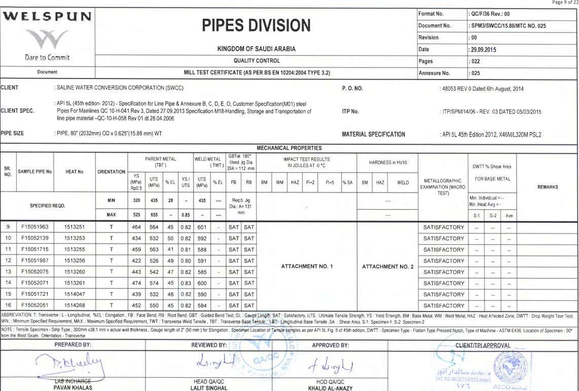 Yage 9 ol zt rA/ELS PUN Format No. : QC/F/36 Rev.: 00 PIPES DIVISION Document