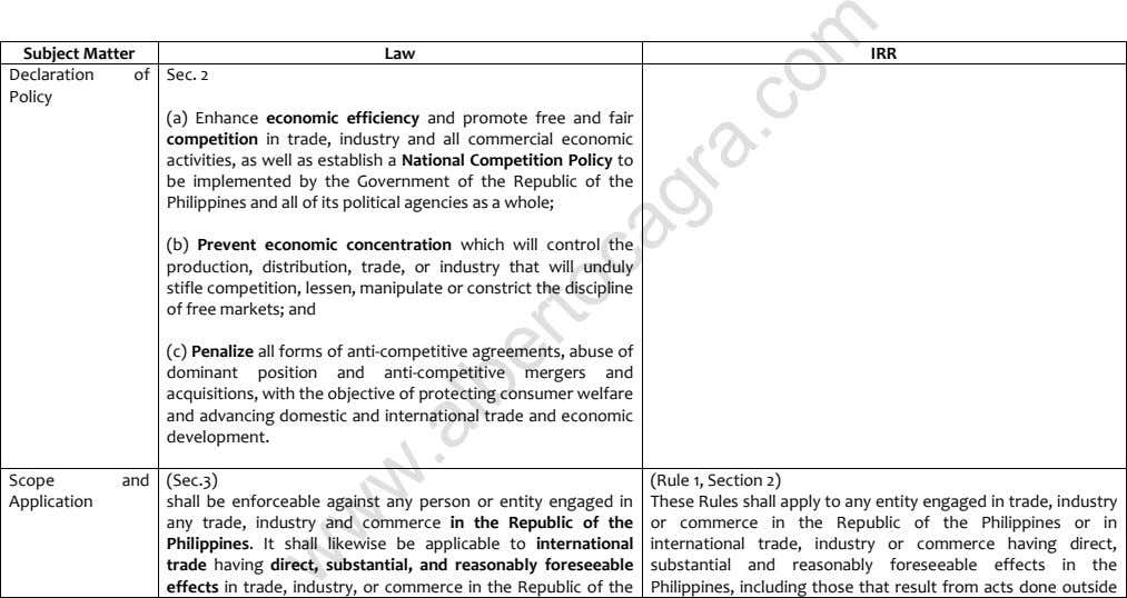 Subject Matter Law IRR Declaration of Sec. 2 Policy (a) Enhance economic efficiency and promote