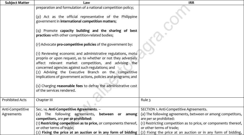 Subject Matter Law IRR preparation and formulation of a national competition policy; (p) Act as