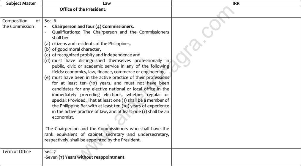 Subject Matter Law IRR Office of the President. Composition of Sec. 6 the Commission -