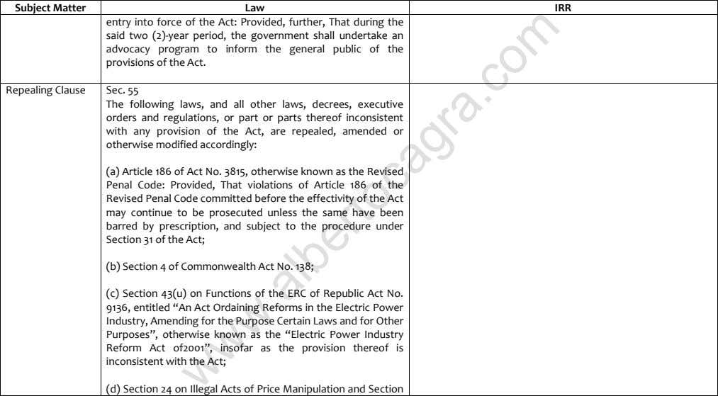 Subject Matter Law IRR entry into force of the Act: Provided, further, That during the