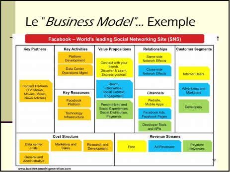 "Le ""Business Model""… Exemple DEE IBPM1 12 M. BACHIRI"