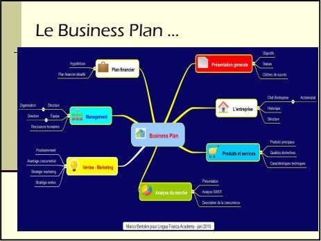 Le Business Plan … DEE IBPM1 15 M. BACHIRI