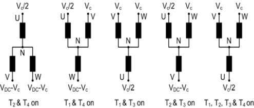 circuit of the 4-switch z-source three- phase inverter. Fig. 5. Phase terminal voltages referenced to ground