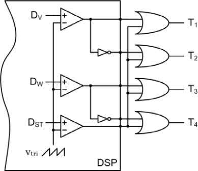 plementary mode of a DSP with some additional circuitry. Fig. 7. Block diagram of the PWM