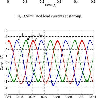 0 0.1 0.2 0.3 0.4 0.5 Time [s] Fig. 9.Simulated load currents at start-up. 5